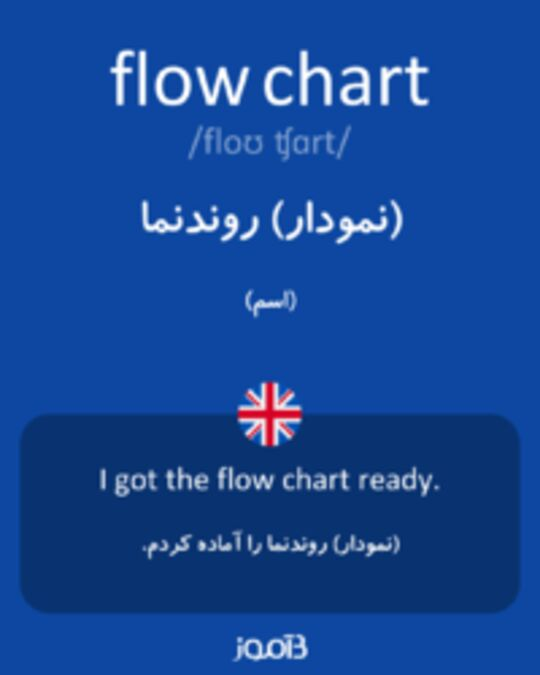 تصویر flow chart - دیکشنری انگلیسی بیاموز